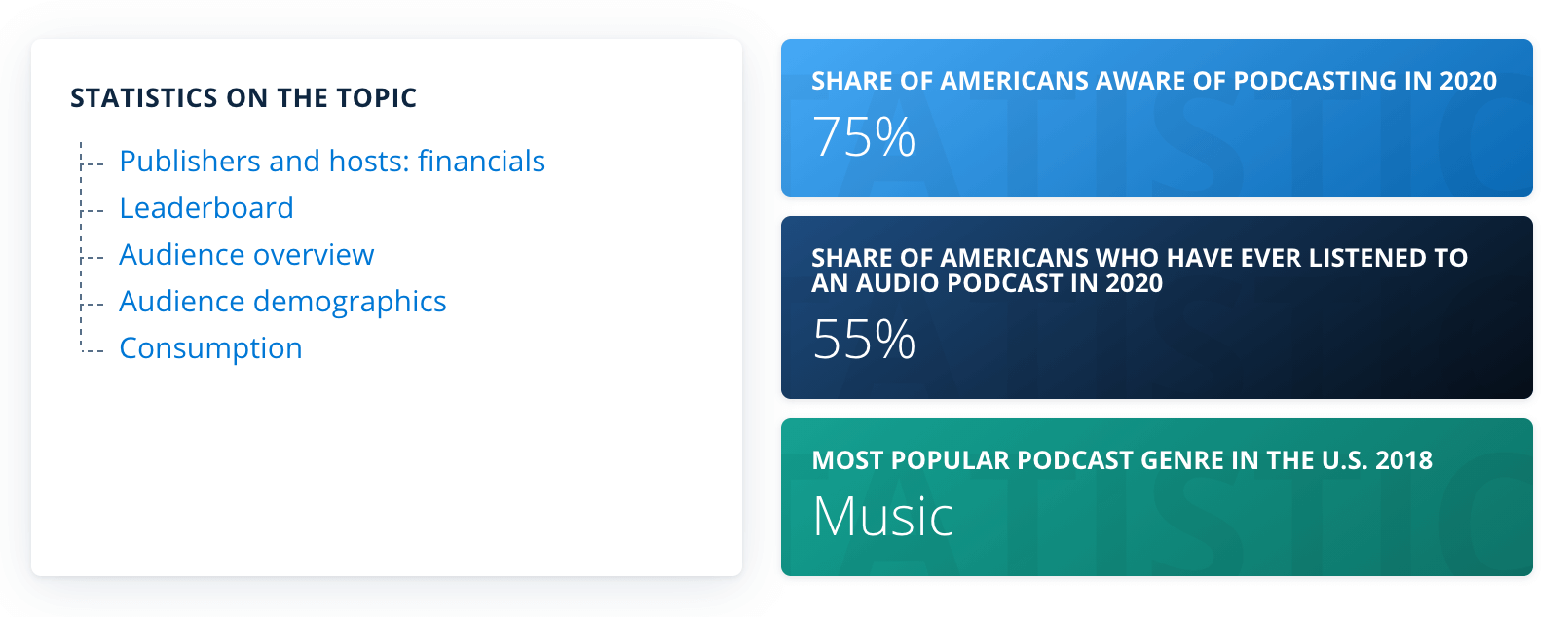 Statista for niche research