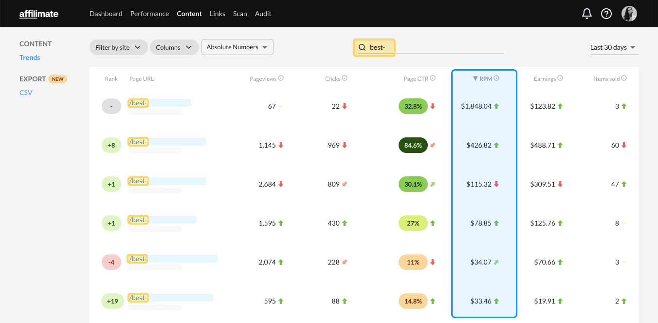 Product Roundup Performance