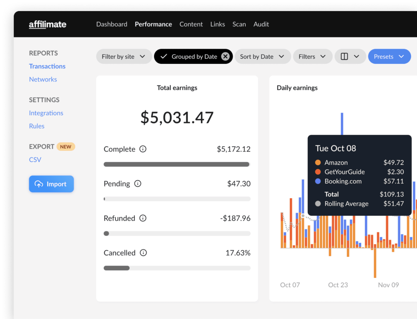 Affilimate Analytics App